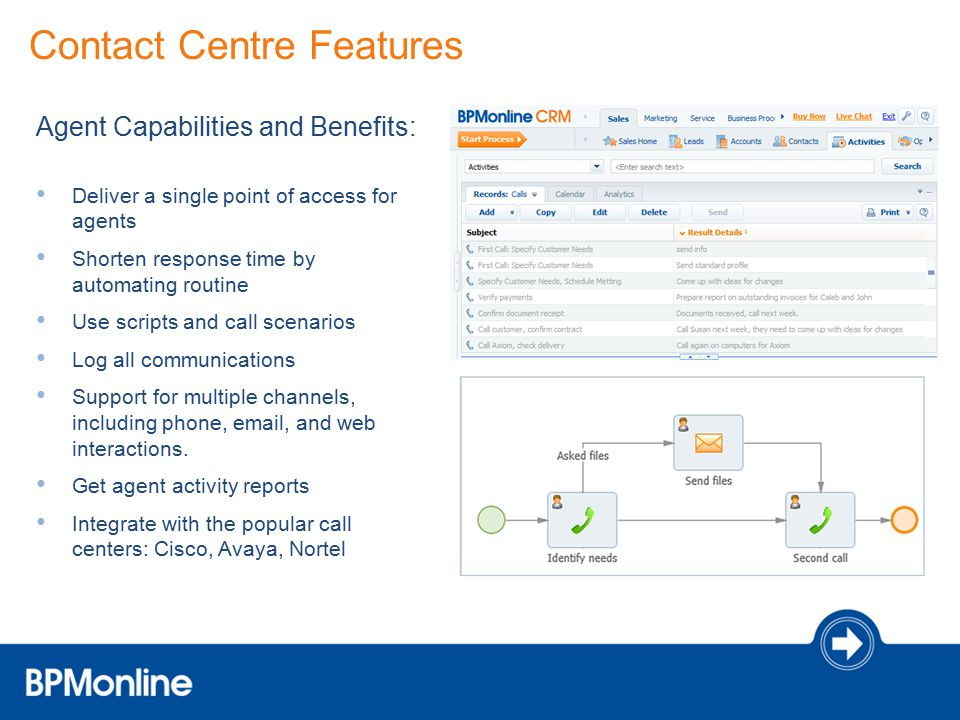 Contact Centre Features