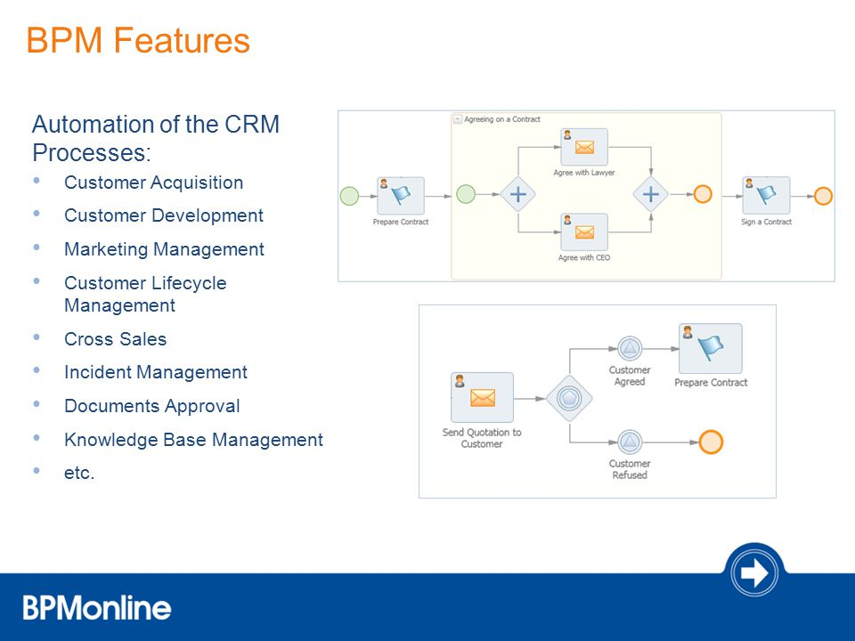 BPM Features Automation of the CRM Processes: Customer Acquisition