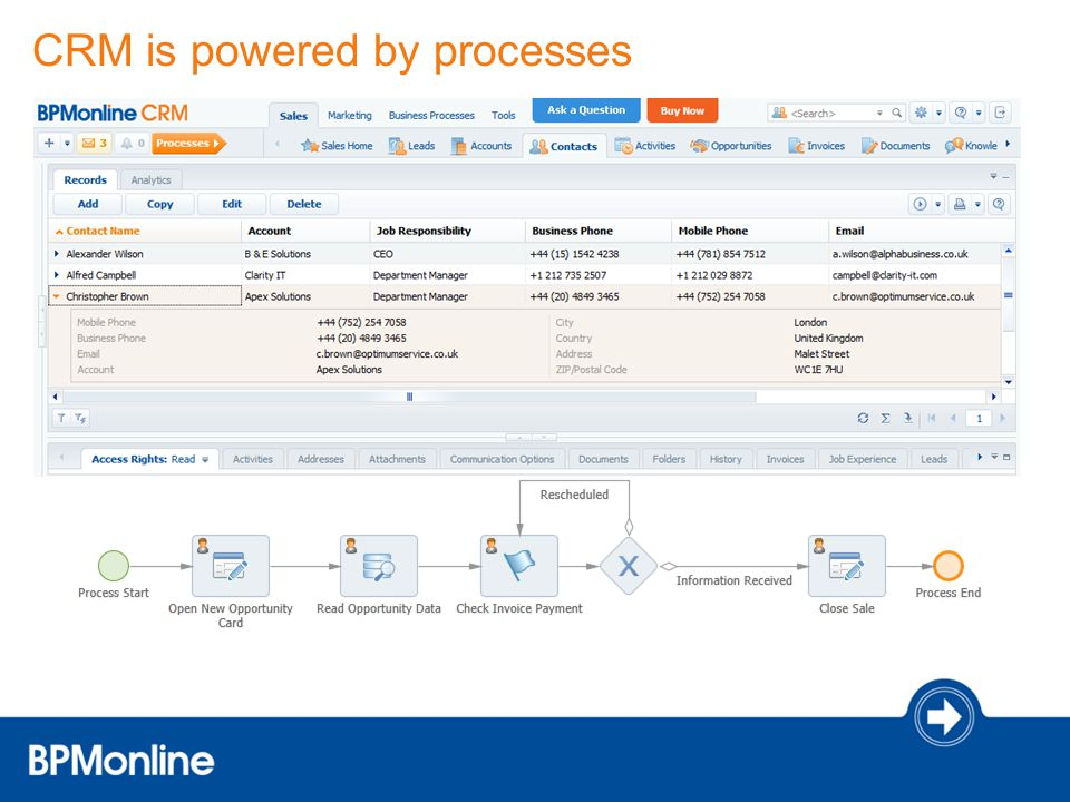 CRM is powered by processes