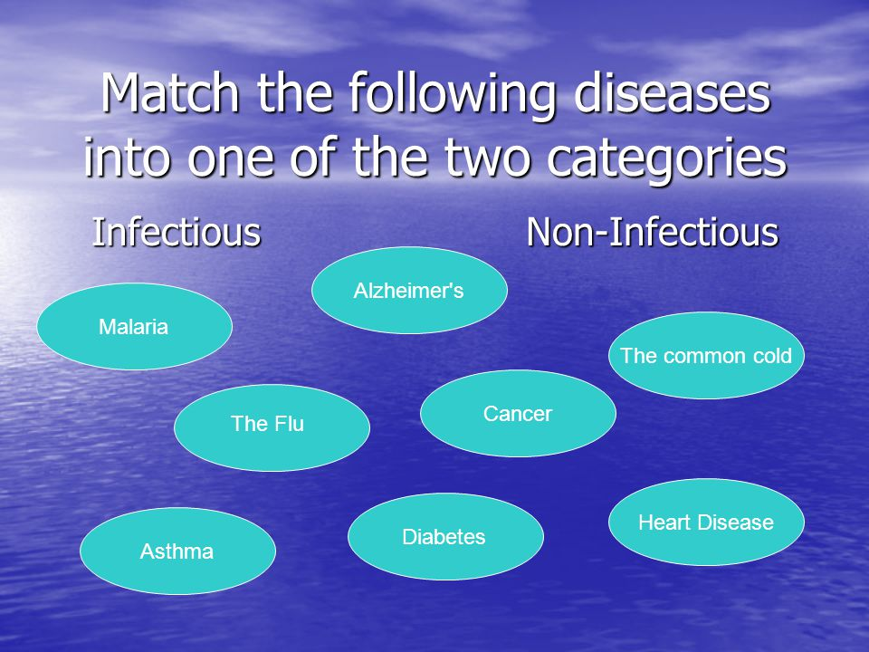 Match the following diseases into one of the two categories