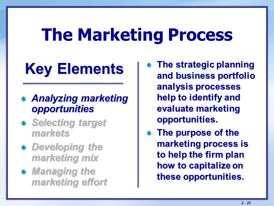 The Marketing Process Key Elements