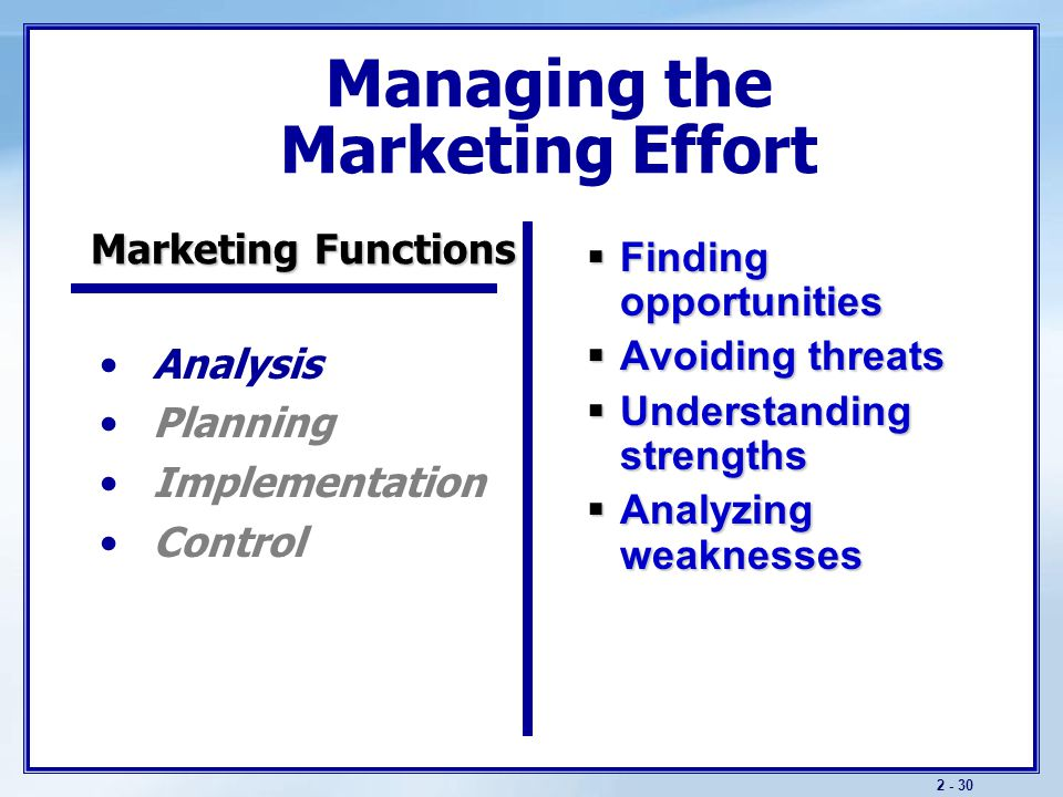 S W O T Marketing Analysis Strengths Weaknesses Opportunities Threats