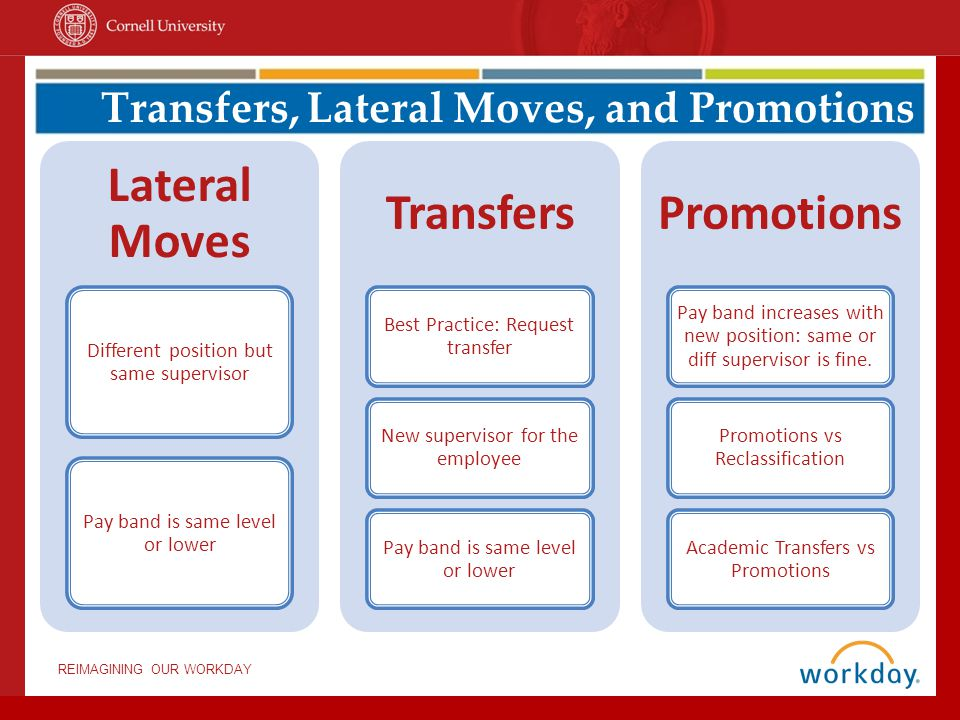 transfers lateral moves and promotions
