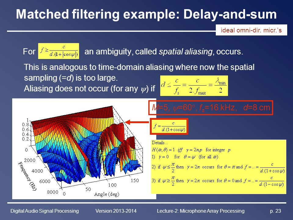 Digital Audio Signal Processing Lecture-2: Microphone Array