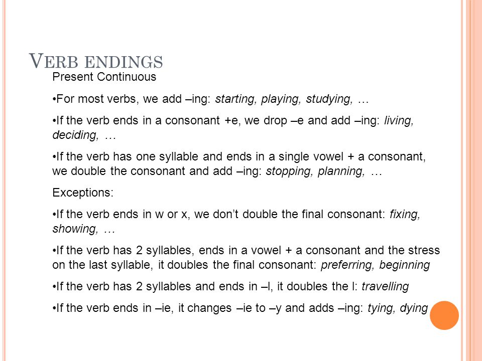 Verb endings Present Continuous