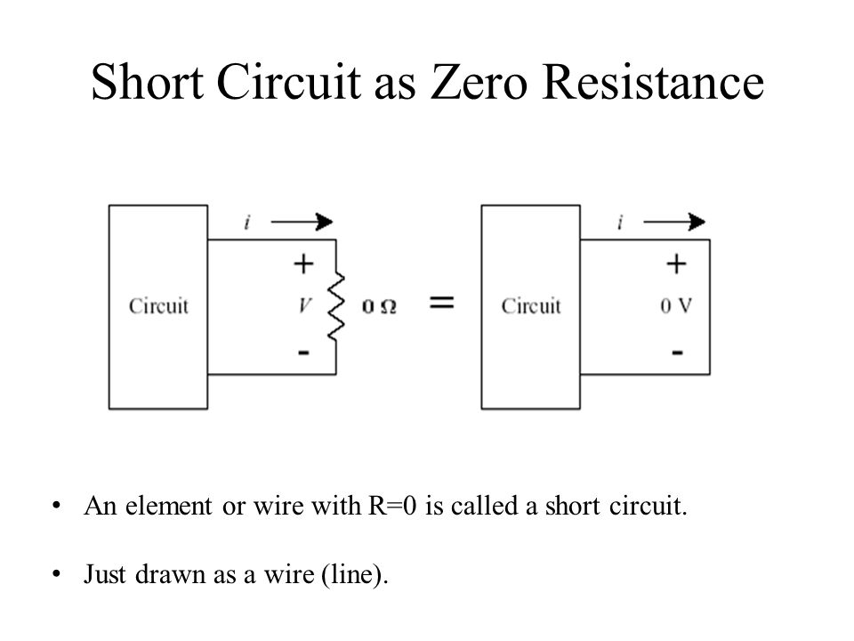 Short Circuit as Zero Resistance