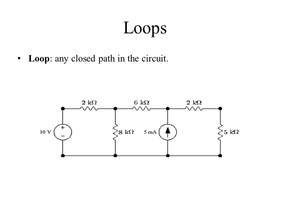 Loops Loop: any closed path in the circuit.