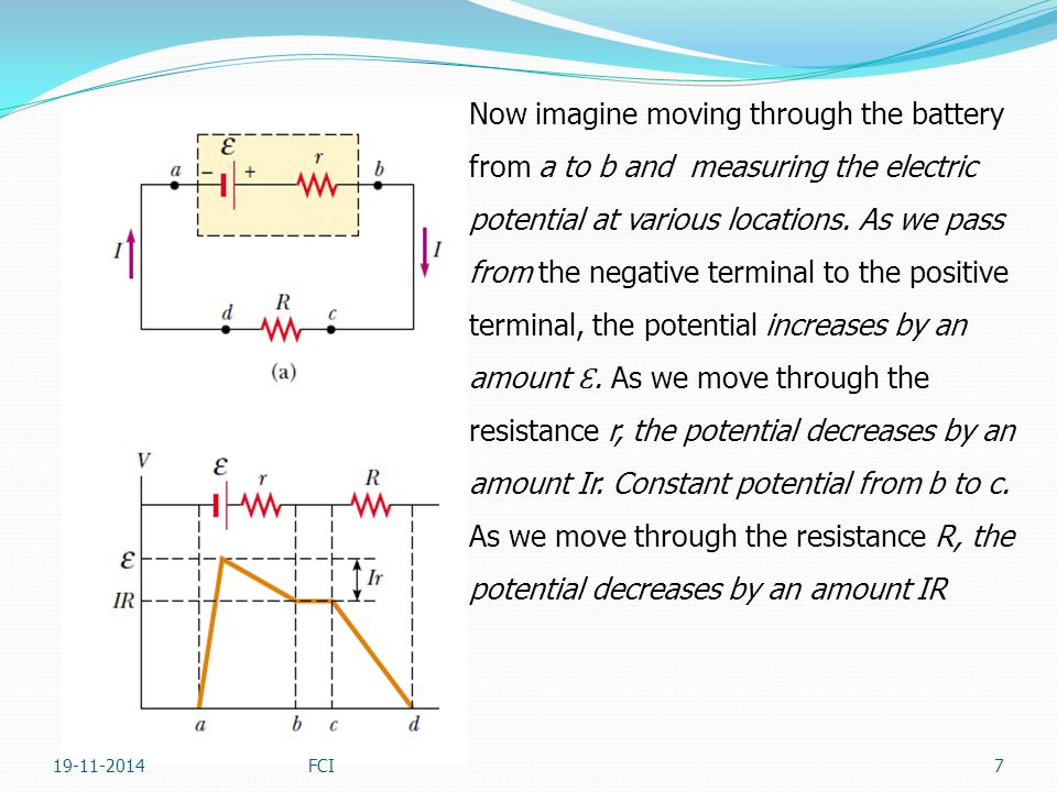 Now imagine moving through the battery from a to b and measuring the electric potential at various locations. As we pass from the negative terminal to the positive terminal, the potential increases by an amount Ɛ. As we move through the resistance r, the potential decreases by an amount Ir. Constant potential from b to c. As we move through the resistance R, the potential decreases by an amount IR