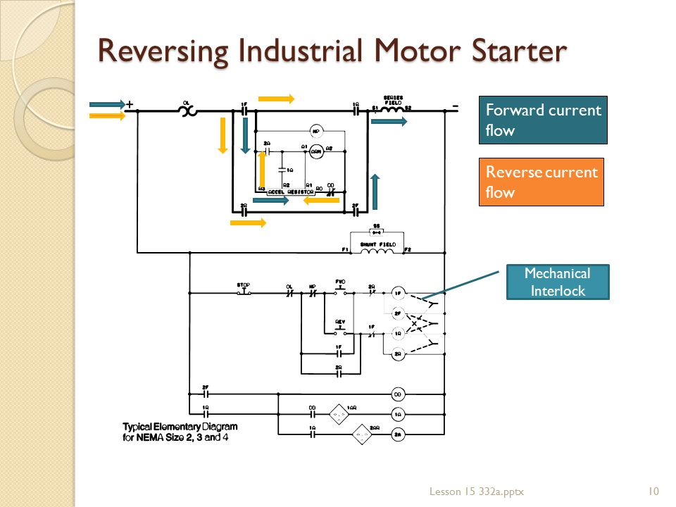 Lesson 15: Dc Motor Control Components and Diagrams - ppt video ...