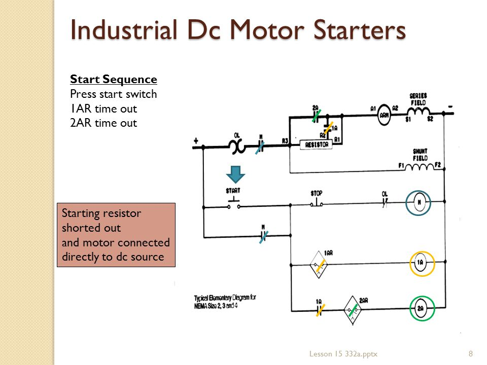 lesson 15  dc motor control components and diagrams