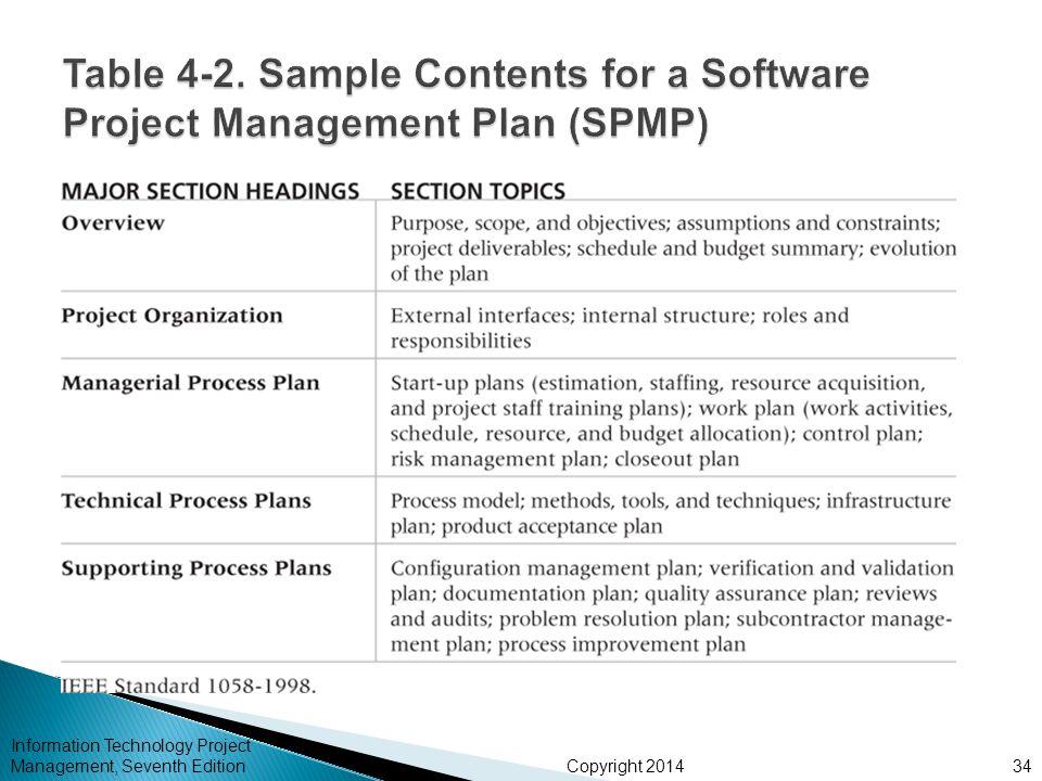Chapter 4 Project Integration Management Ppt Download