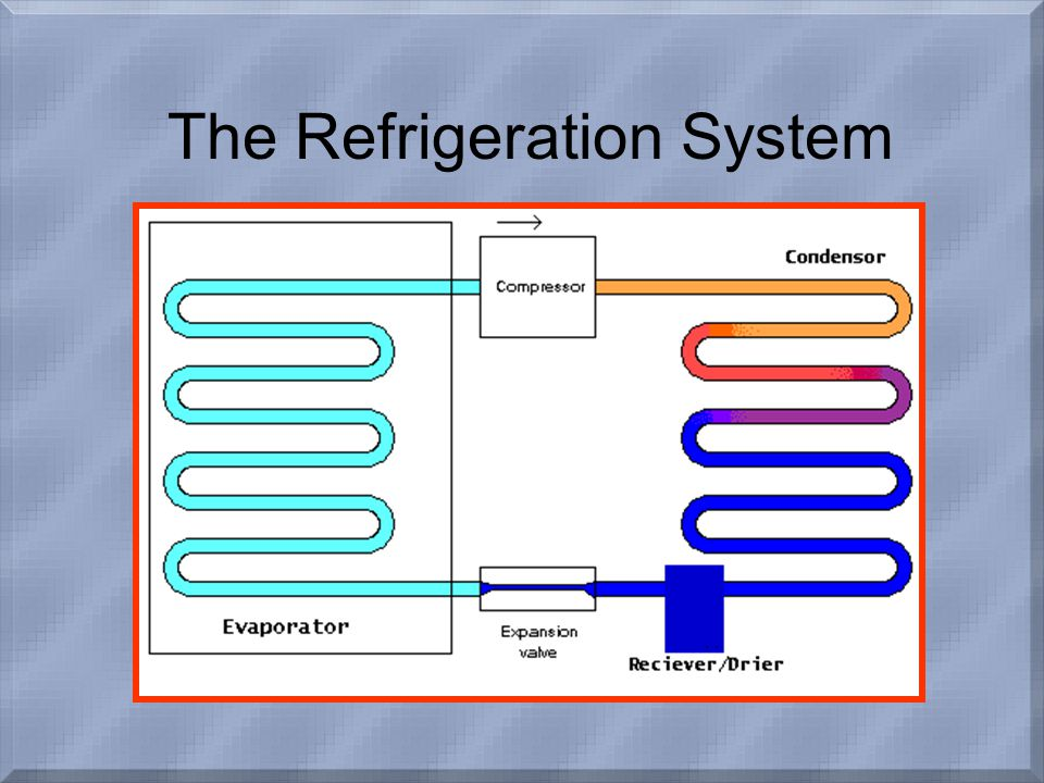 The Refrigeration System