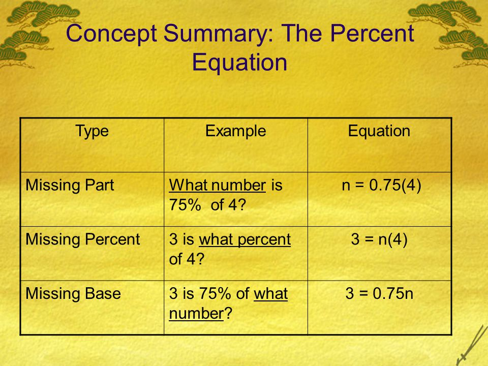Concept Summary: The Percent Equation