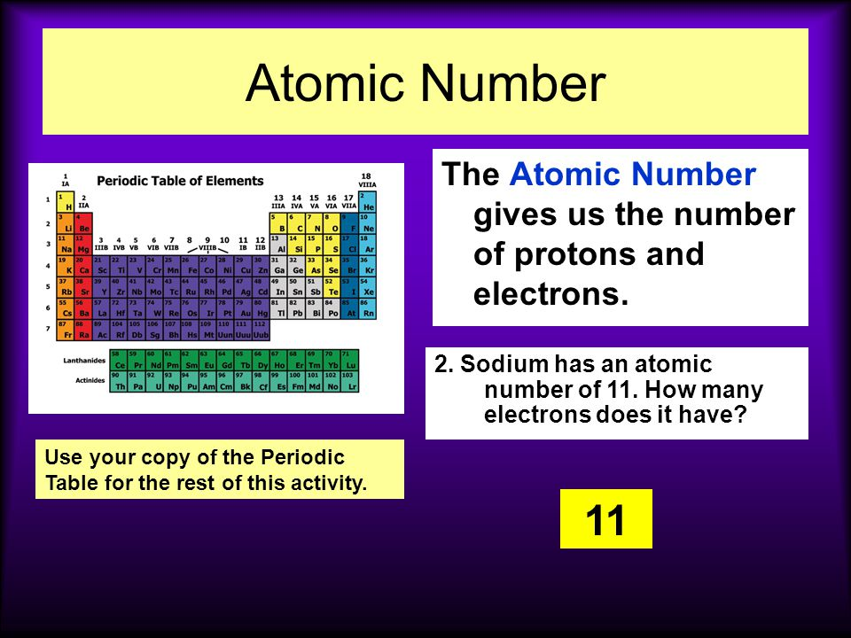 Introduction to the periodic table ppt download 12 atomic urtaz Image collections