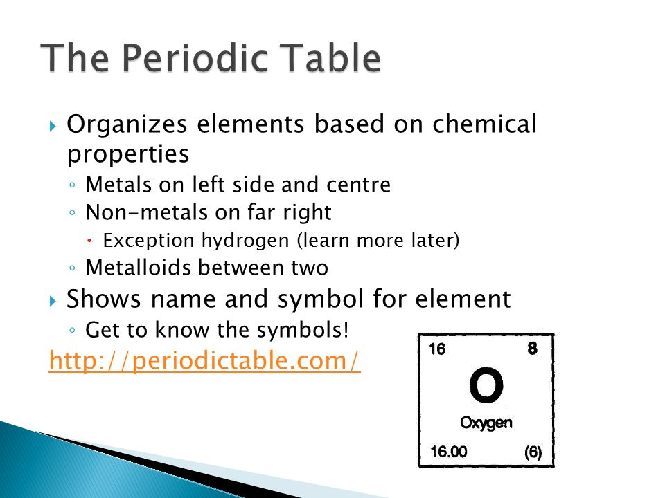 The periodic table and atomic structure ppt download the periodic table organizes elements based on chemical properties urtaz