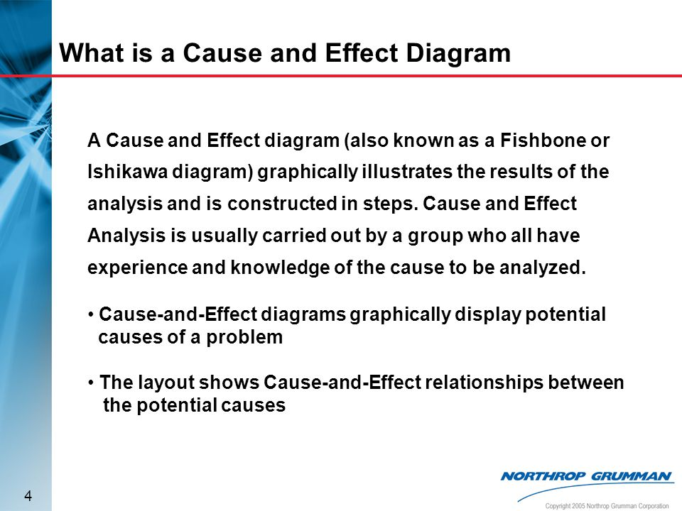 cause and effect problems between friends A cause-and-effect diagram is a tool that helps identify, sort, and display possible causes of a specific problem or quality characteristic (viewgraph 1) it graphically.
