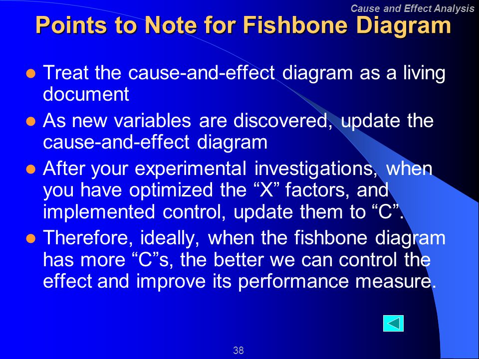 Cause and effect analysis 1 fishbone diagram 2 ppt video online points to note for fishbone diagram ccuart Images