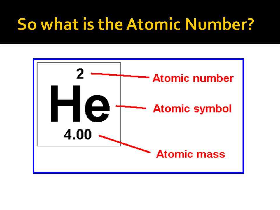 So what is the Atomic Number