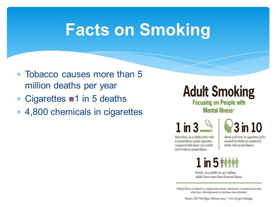 2 Facts on Smoking Tobacco ...