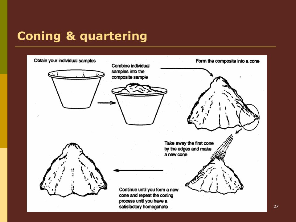 Coning & quartering Soil Analysis Ch 8