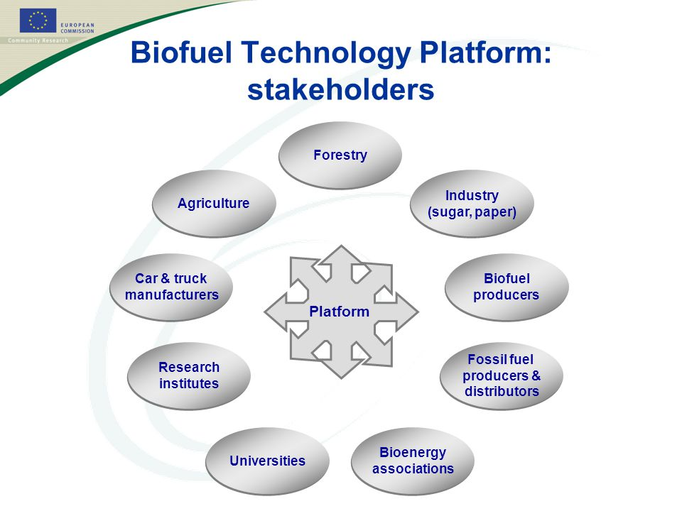 Biofuel Technology Platform: stakeholders