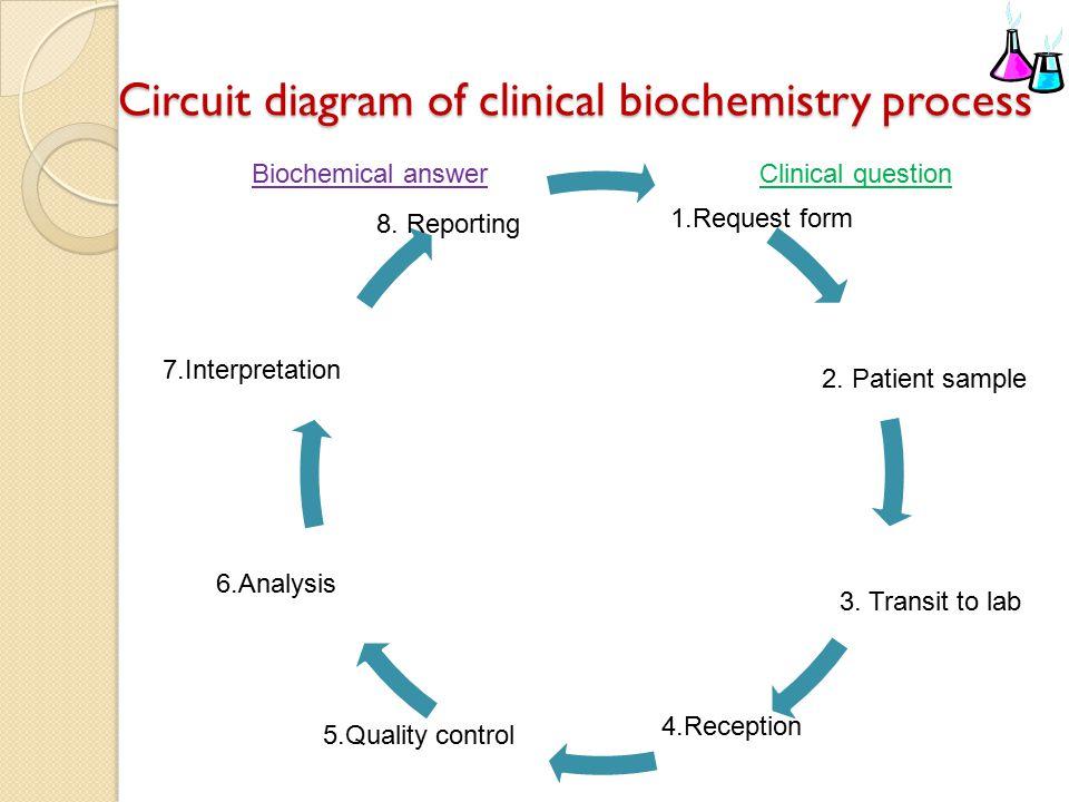 Simple Schematic Diagram Biochemistry - House Wiring Diagram Symbols •