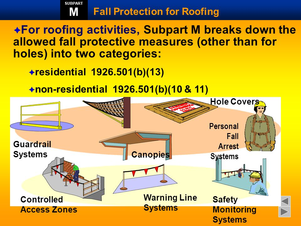 Fall Protection In The Roofing Industry Ppt Video Online Download