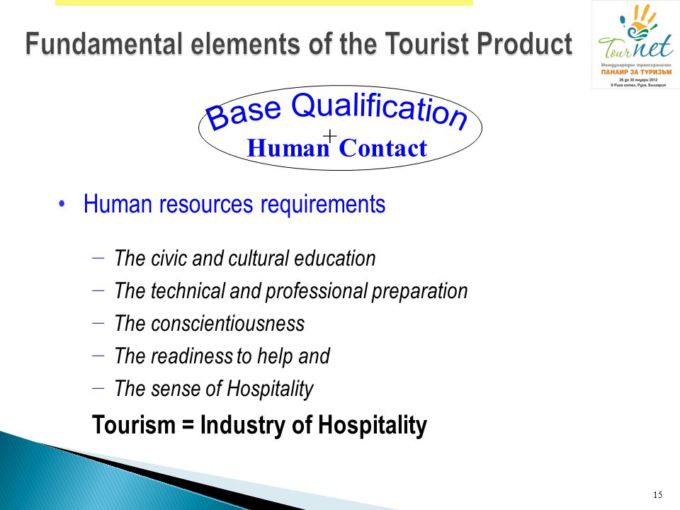 Fundamental elements of the Tourist Product