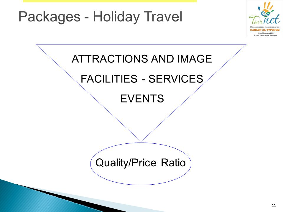Packages - Holiday Travel