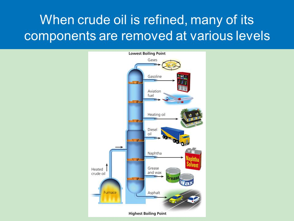 When crude oil is refined, many of its components are removed at various levels