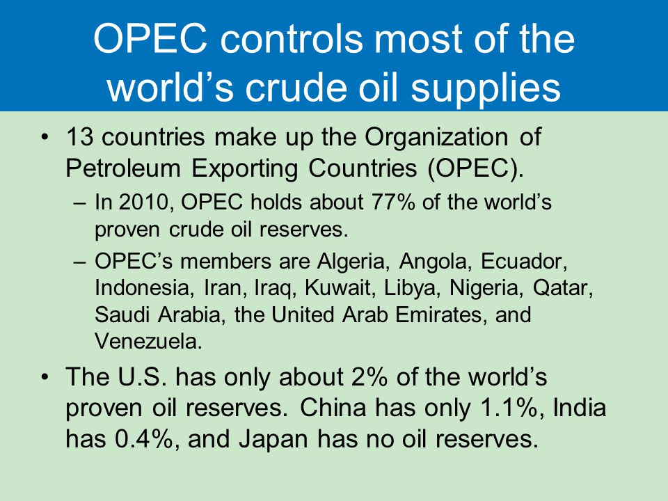 OPEC controls most of the world's crude oil supplies