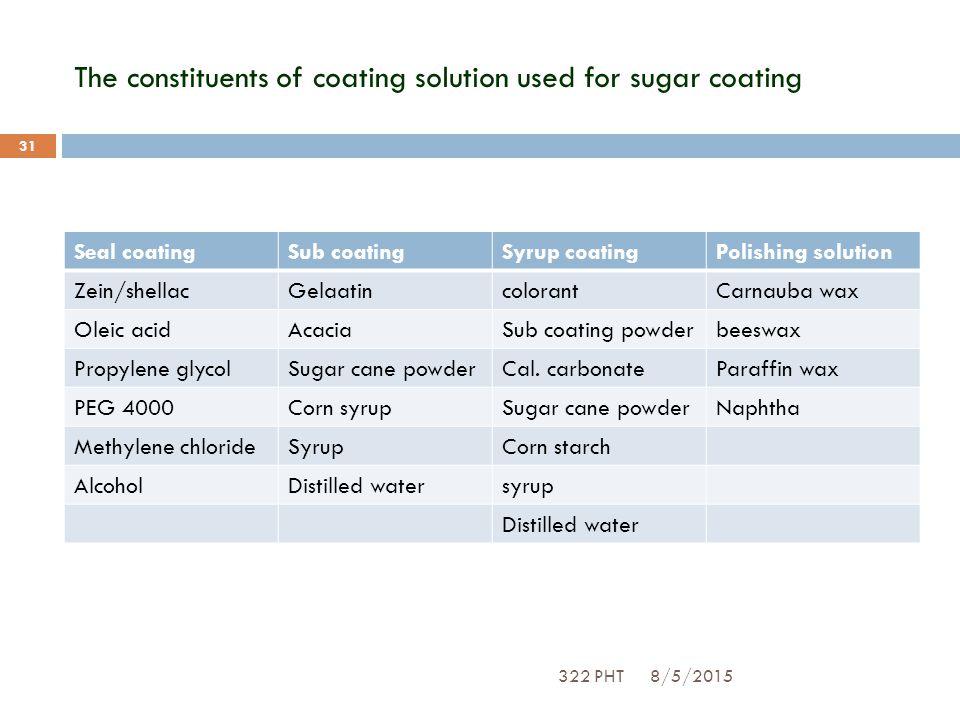 Tablet coating 322 PHT Nahla Barakat, PhD King Saud