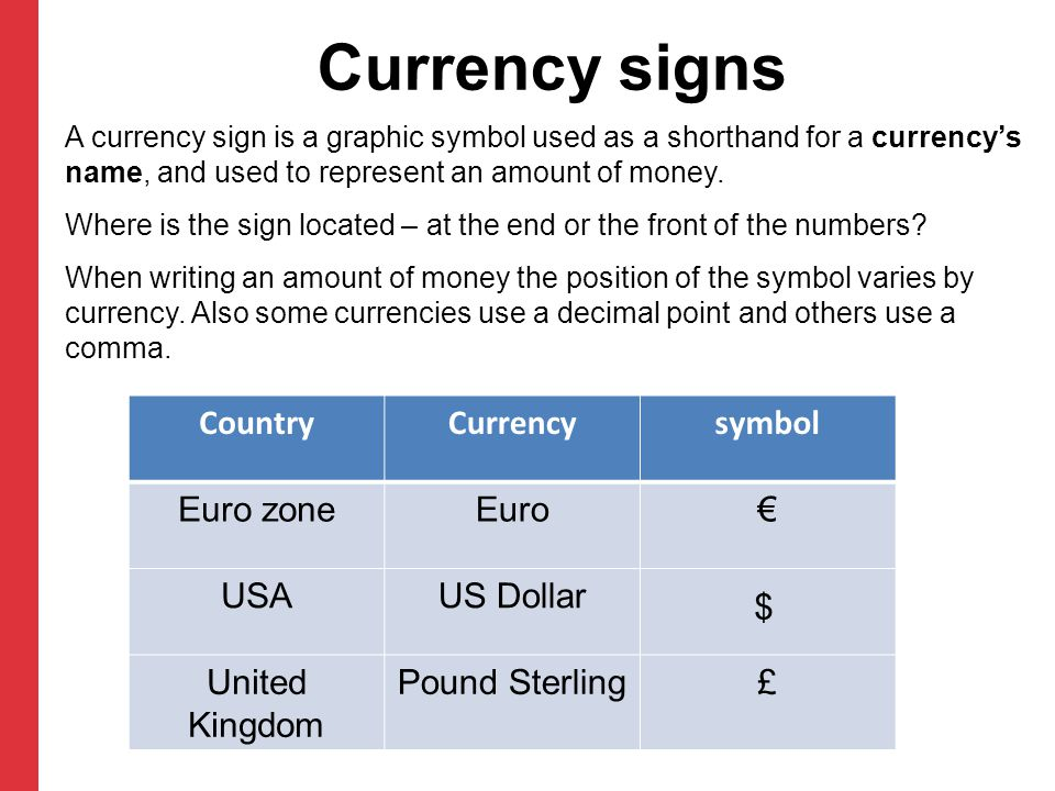 Country Money Symbols Images Meaning Of This Symbol