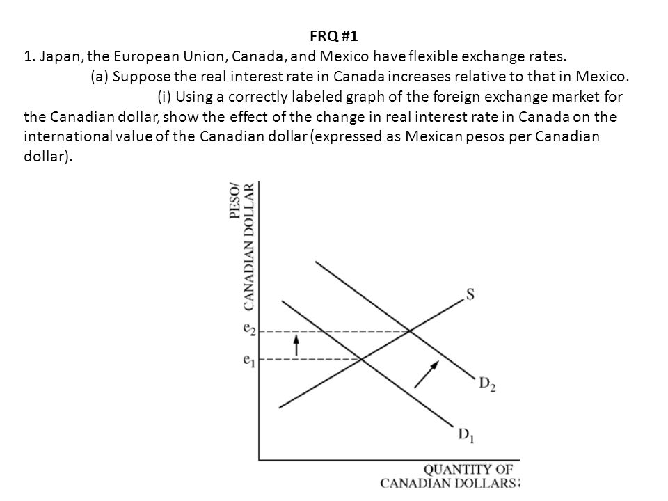 International Trade And Foreign Exchange Markets 23 Frq