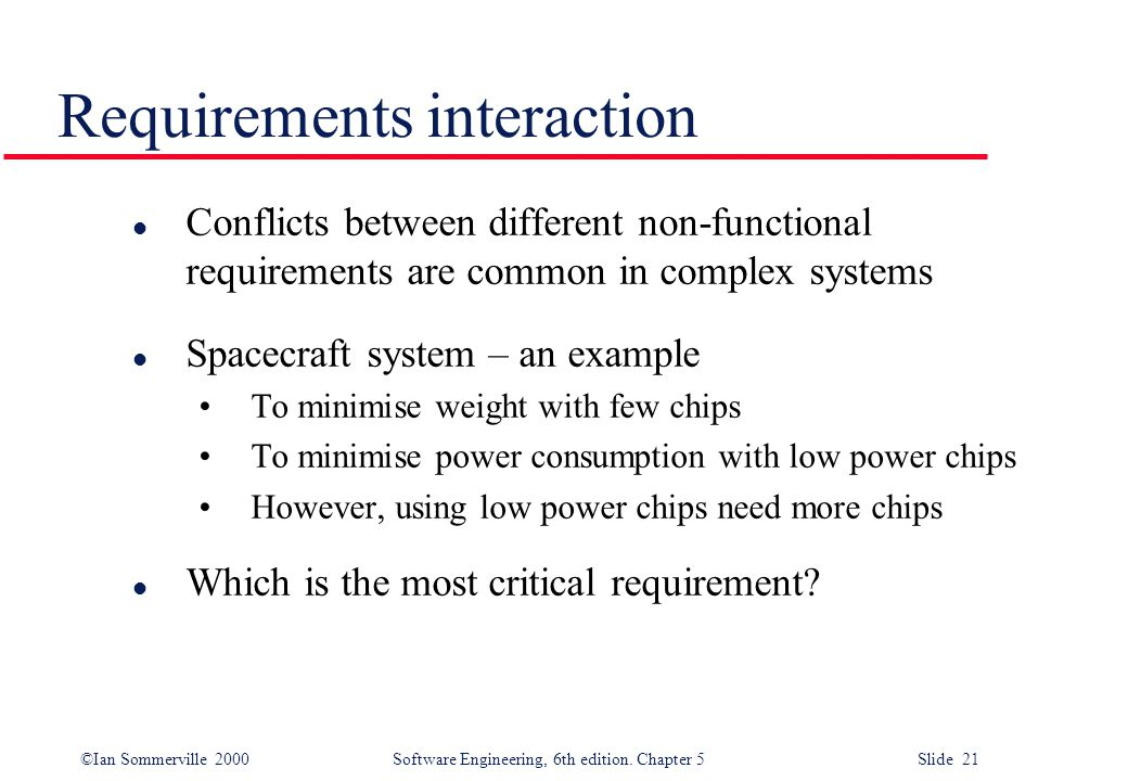 Requirements interaction