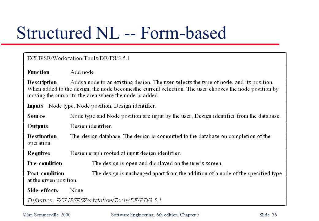 Structured NL -- Form-based