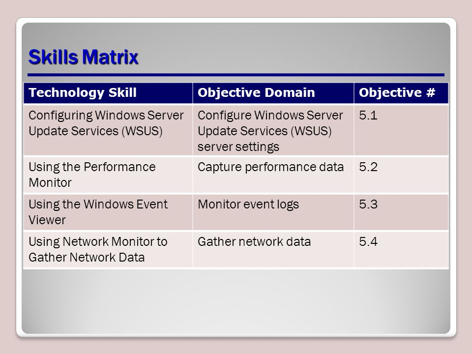 Skills Matrix Configuring Windows Server Update Services (WSUS)