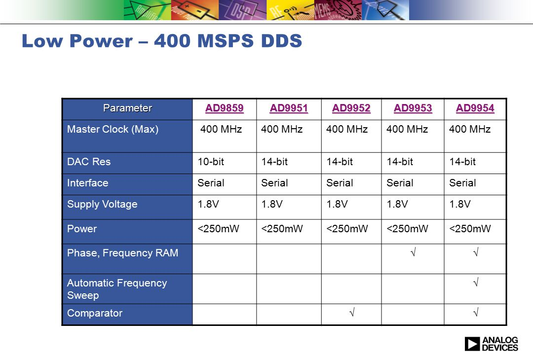 Converters First Autumn ppt download