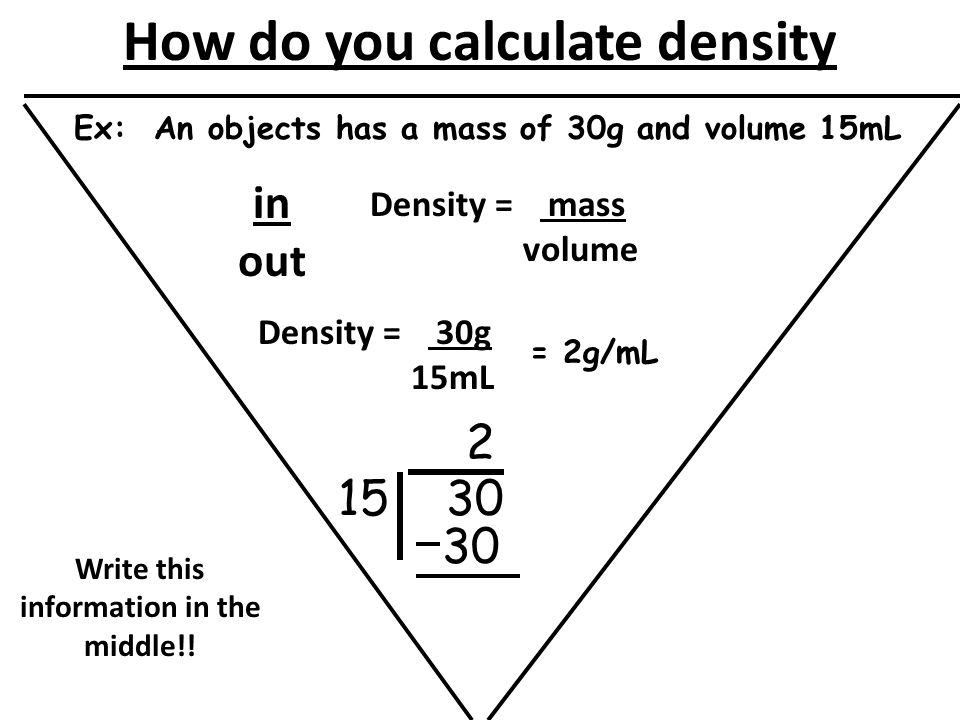 volume and density What is the relationship between volume, mass, and density: objects made from the same (homogeneous) substance have the same density regardless of shape or size how does density tells us about the amount of mass in one unit of volume of a substance.