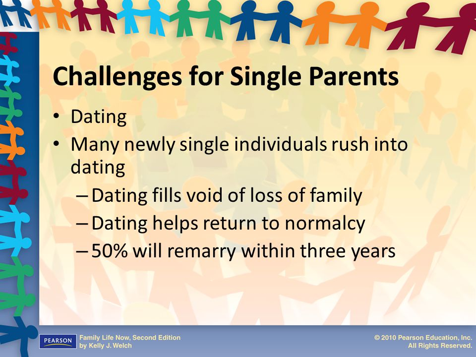 challenges dating single dad