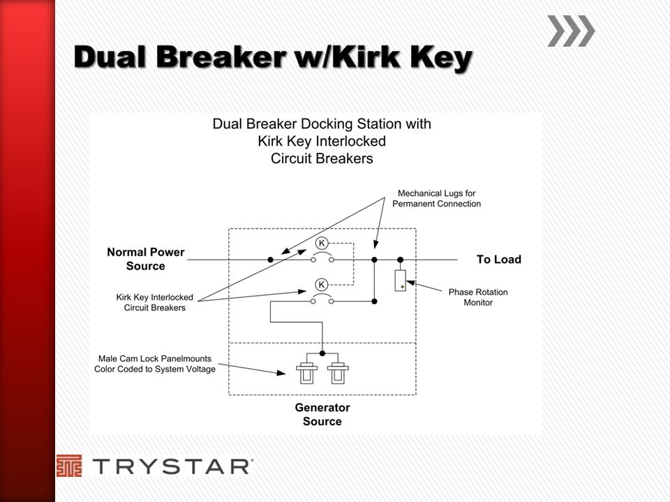 Dual+Breaker+w%2FKirk+Key the vanjen group \u2022 manufacture's representative power generation