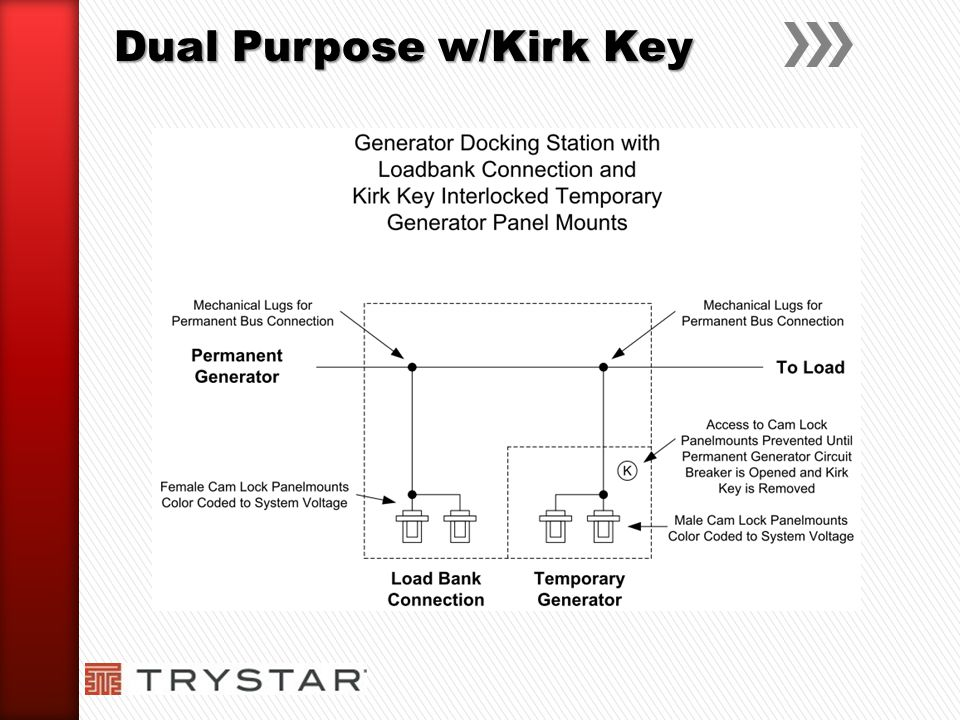 Dual+Purpose+w%2FKirk+Key the vanjen group \u2022 manufacture's representative power generation