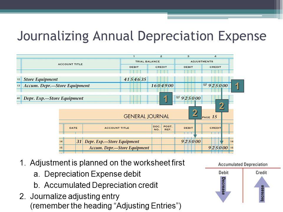 accumulated depreciation credit or debit