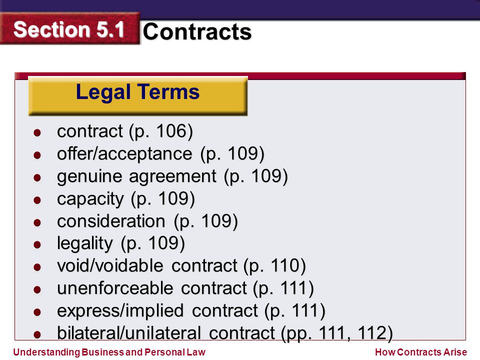 What Youll Learn How To Identify A Contracts Elements P 108