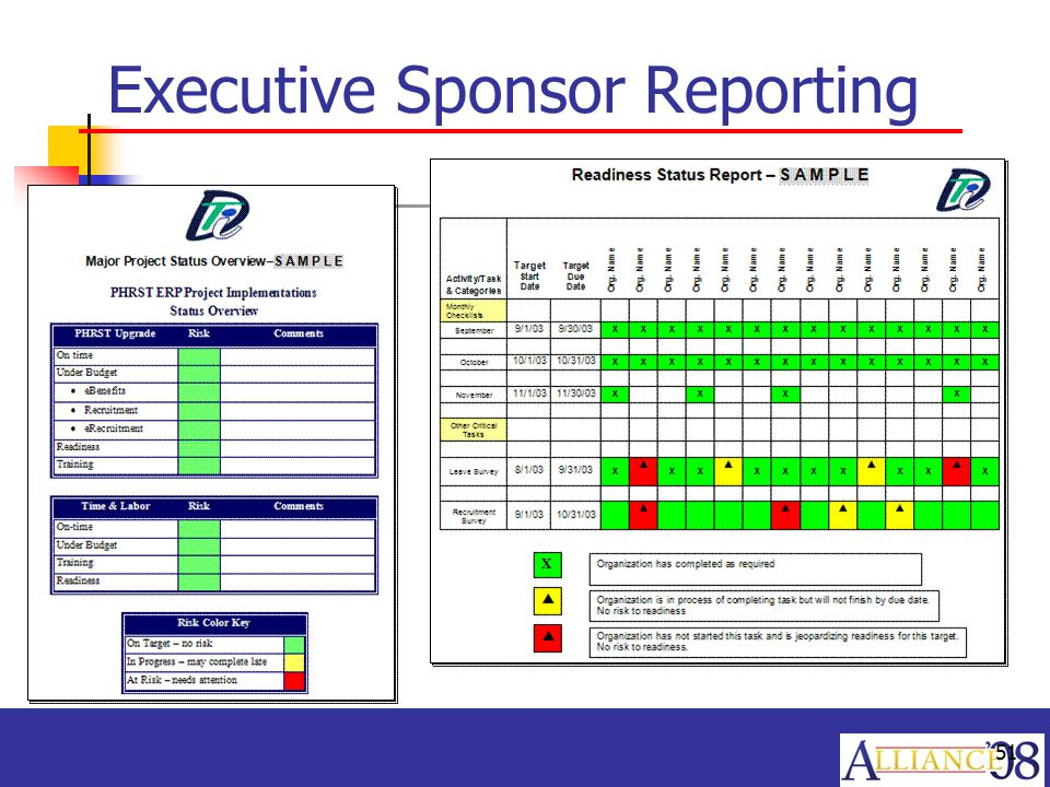 erp  u2013 getting from here to there with organizational