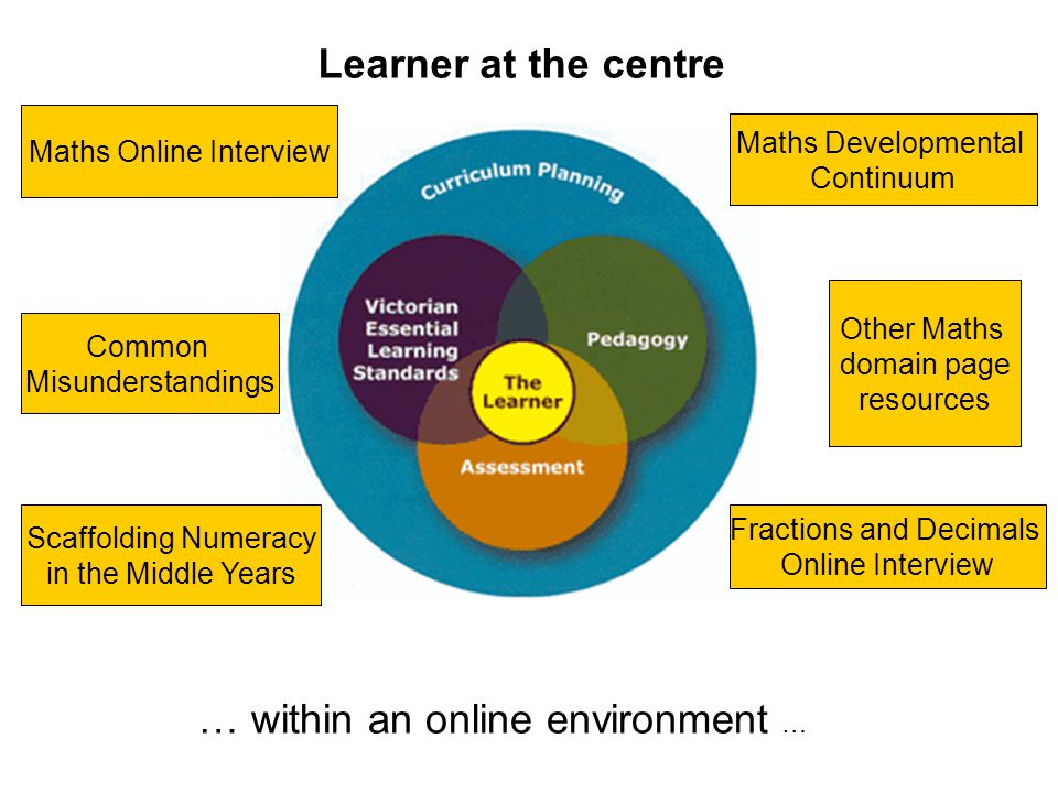 Kingston Numeracy Network Early Years Assessment - ppt video online ...