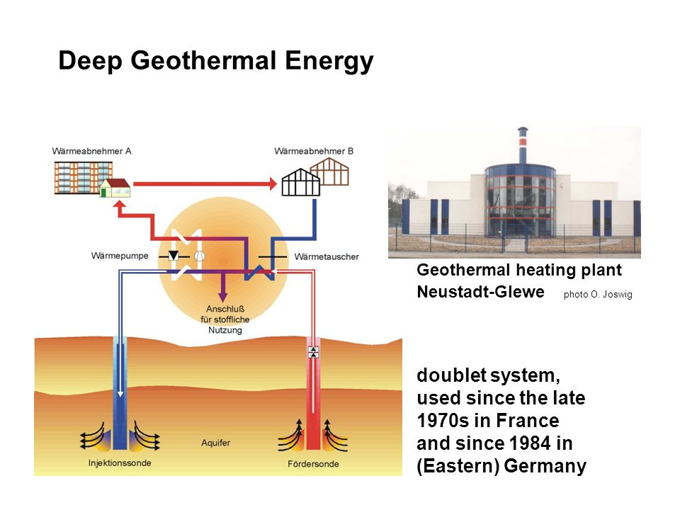 speech geothermal energy See definition of geothermal power as in renewable energy relevance ranks synonyms and suggests the best matches based on how closely a synonym's sense matches the sense you selected.