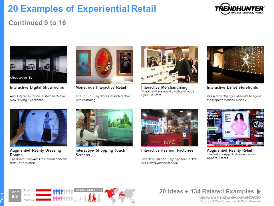 Pop-Up Shops Sample Custom Report 20 Examples of Experiential Retail