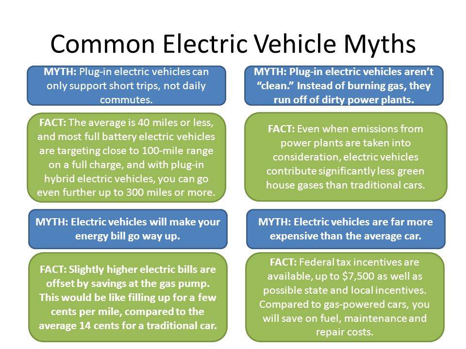 Common Electric Vehicle Myths