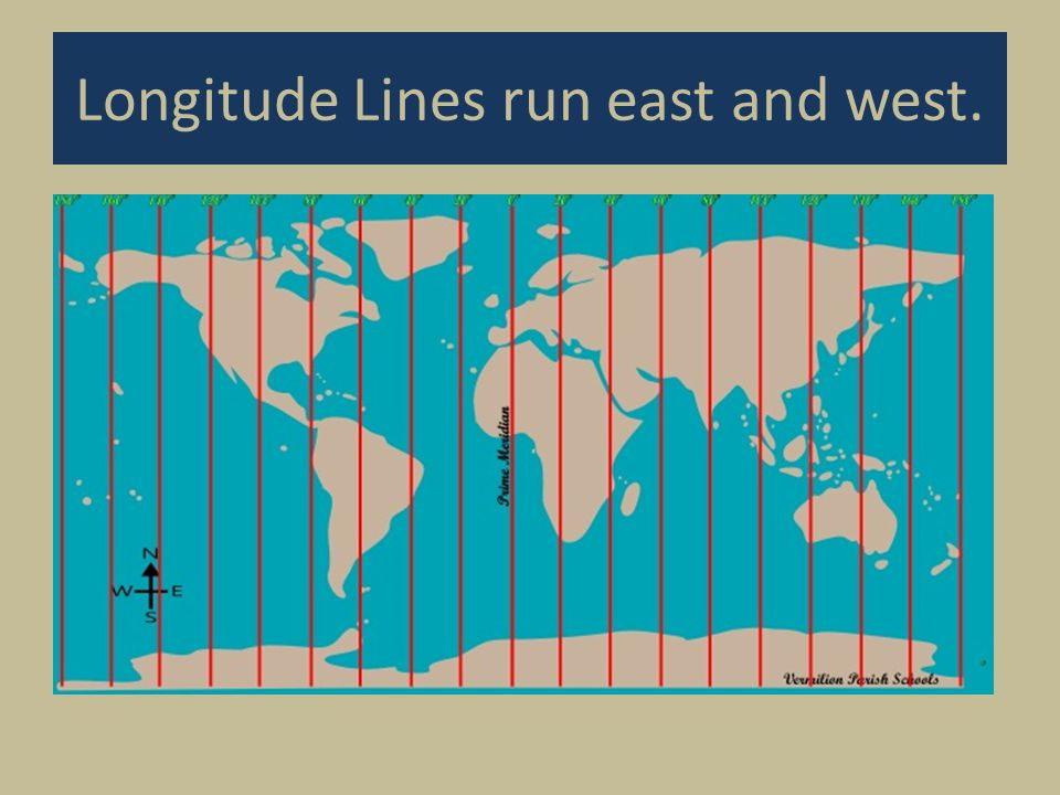 Longitude Lines run east and west.